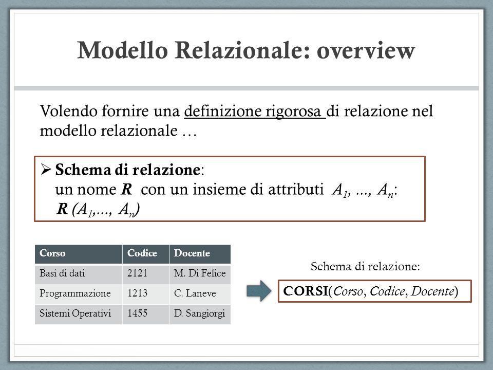 Modello Relazionale: overview Volendo fornire una definizione rigorosa di relazione nel modello relazionale … Schema di relazione : un nome R con un i
