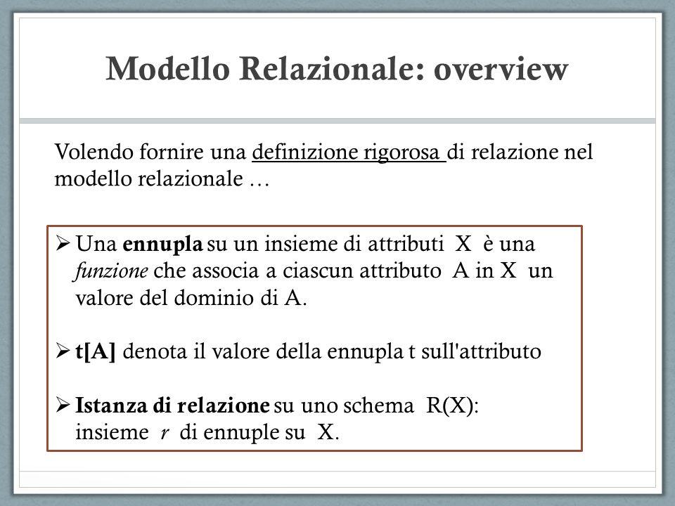 Modello Relazionale: overview Volendo fornire una definizione rigorosa di relazione nel modello relazionale … Una ennupla su un insieme di attributi X