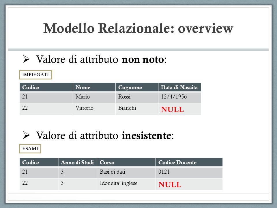 Modello Relazionale: overview Valore di attributo non noto : CodiceNomeCognomeData di Nascita 21MarioRossi12/4/1956 22VittorioBianchi NULL IMPIEGATI V