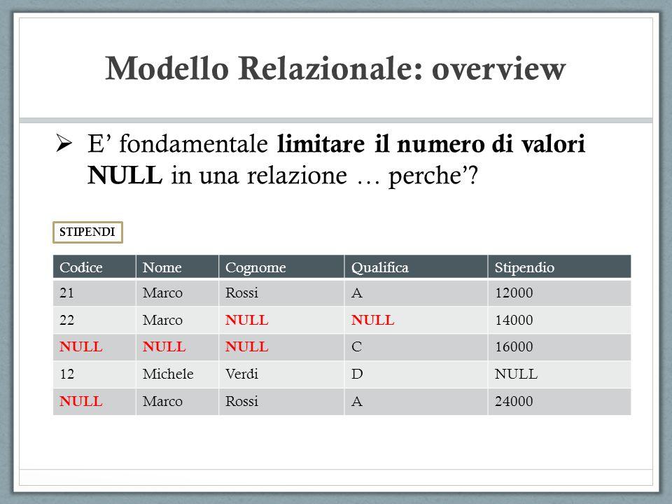 Modello Relazionale: overview E fondamentale limitare il numero di valori NULL in una relazione … perche? STIPENDI CodiceNomeCognomeQualificaStipendio