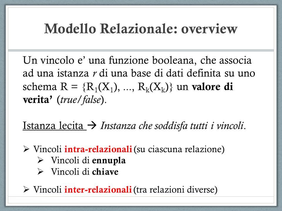 Modello Relazionale: overview Un vincolo e una funzione booleana, che associa ad una istanza r di una base di dati definita su uno schema R = {R 1 (X