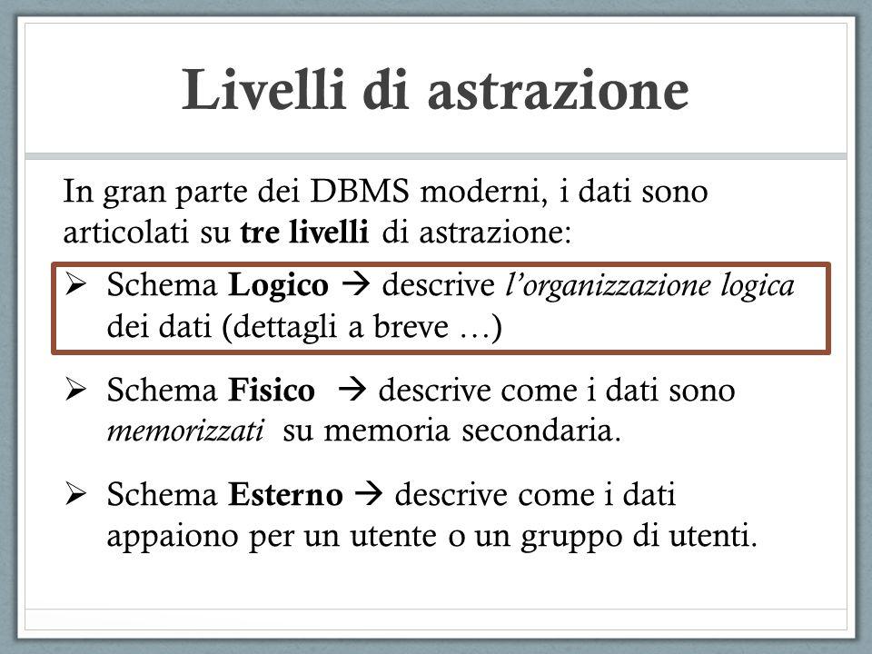 Livelli di astrazione In gran parte dei DBMS moderni, i dati sono articolati su tre livelli di astrazione: Schema Logico descrive lorganizzazione logi
