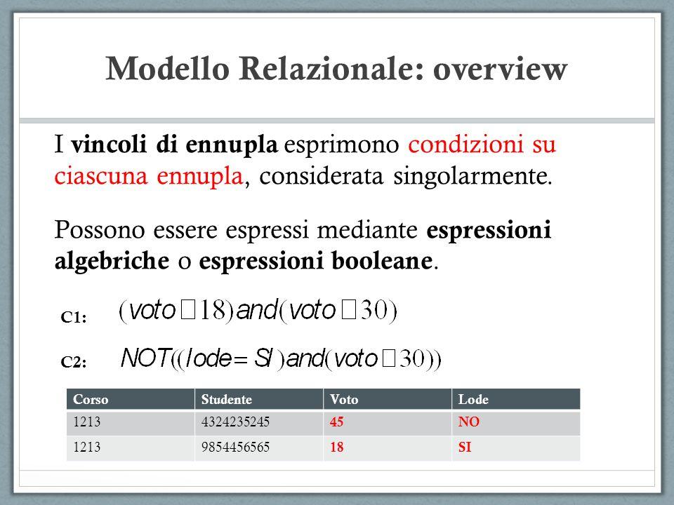 Modello Relazionale: overview I vincoli di ennupla esprimono condizioni su ciascuna ennupla, considerata singolarmente. Possono essere espressi median
