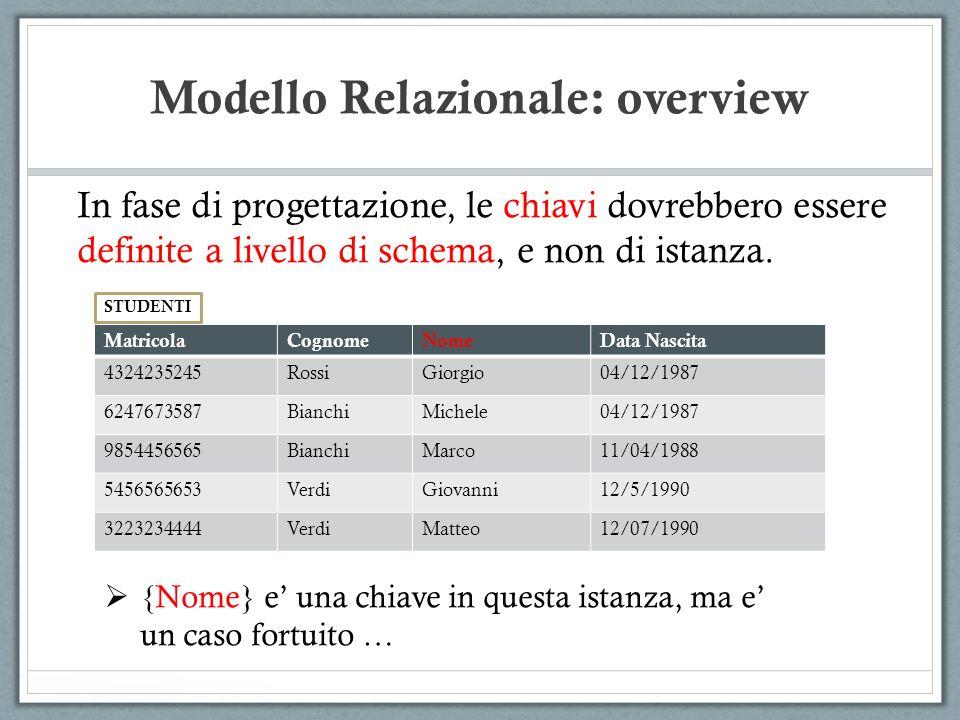 Modello Relazionale: overview In fase di progettazione, le chiavi dovrebbero essere definite a livello di schema, e non di istanza. MatricolaCognomeNo