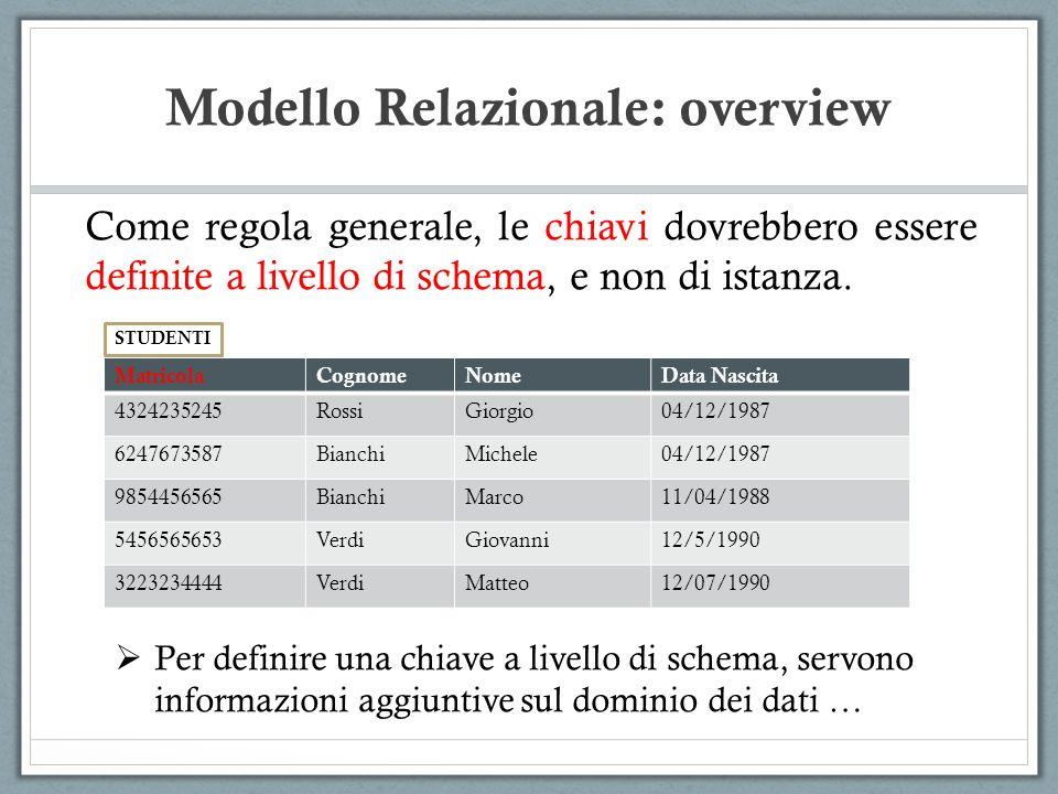Modello Relazionale: overview Come regola generale, le chiavi dovrebbero essere definite a livello di schema, e non di istanza. MatricolaCognomeNomeDa