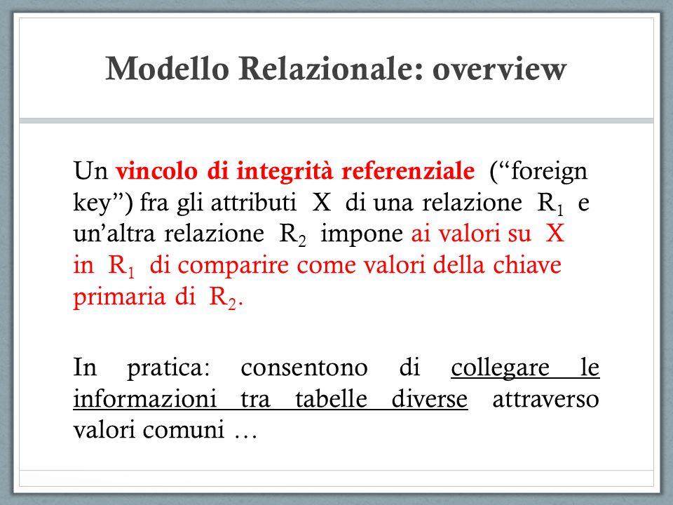 Modello Relazionale: overview Un vincolo di integrità referenziale (foreign key) fra gli attributi X di una relazione R 1 e unaltra relazione R 2 impo