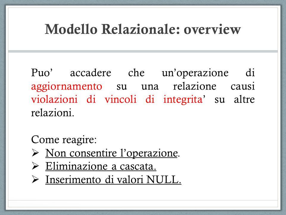 Modello Relazionale: overview Puo accadere che unoperazione di aggiornamento su una relazione causi violazioni di vincoli di integrita su altre relazi