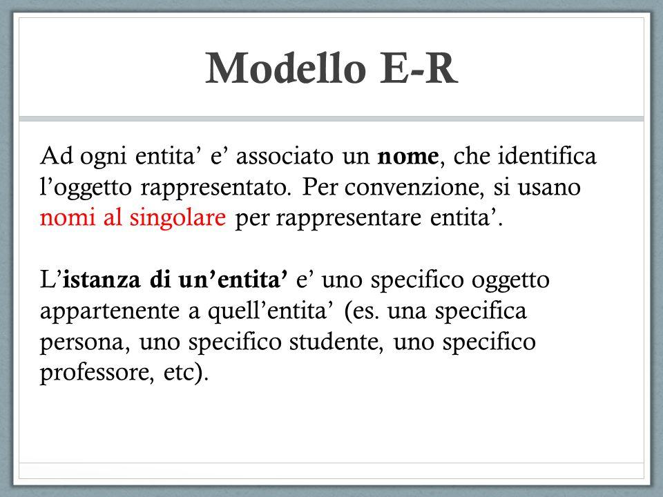 Ad ogni entita e associato un nome, che identifica loggetto rappresentato. Per convenzione, si usano nomi al singolare per rappresentare entita. L ist