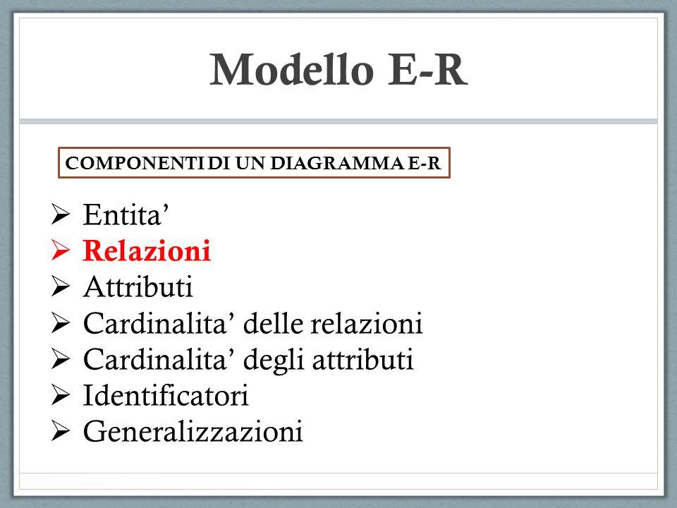 Entita Relazioni Attributi Cardinalita delle relazioni Cardinalita degli attributi Identificatori Generalizzazioni COMPONENTI DI UN DIAGRAMMA E-R Mode
