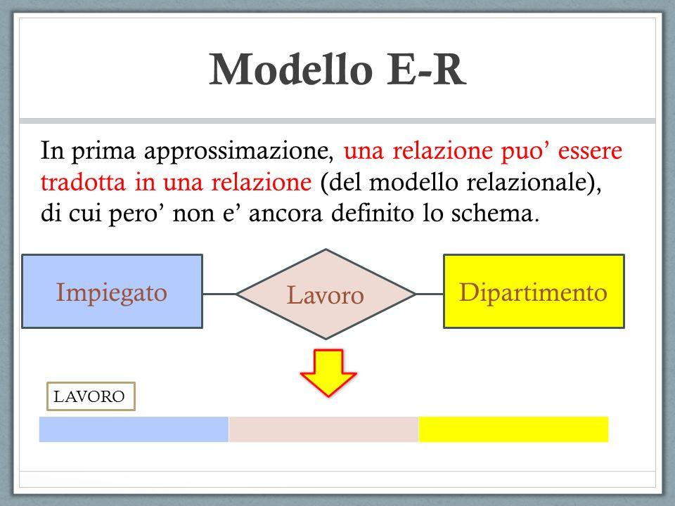 In prima approssimazione, una relazione puo essere tradotta in una relazione (del modello relazionale), di cui pero non e ancora definito lo schema. L