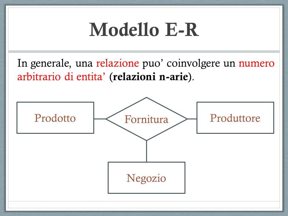 In generale, una relazione puo coinvolgere un numero arbitrario di entita ( relazioni n-arie ). ProdottoProduttore Negozio Fornitura Modello E-R