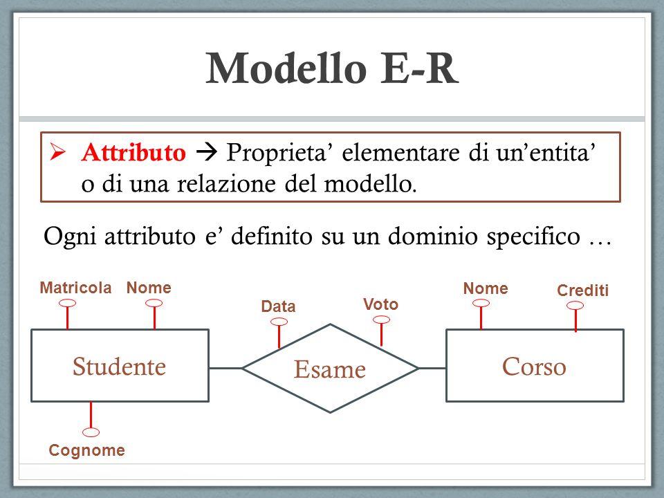 Attributo Proprieta elementare di unentita o di una relazione del modello. Ogni attributo e definito su un dominio specifico … Esame StudenteCorso Mat
