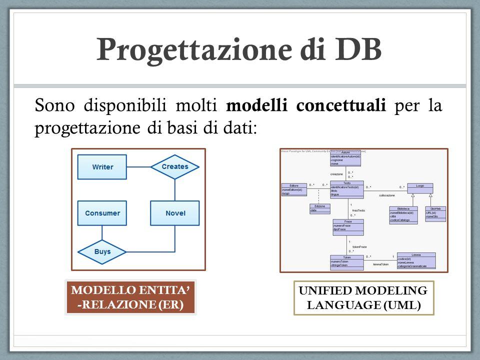 Sono disponibili molti modelli concettuali per la progettazione di basi di dati: MODELLO ENTITA -RELAZIONE (ER) UNIFIED MODELING LANGUAGE (UML) Proget