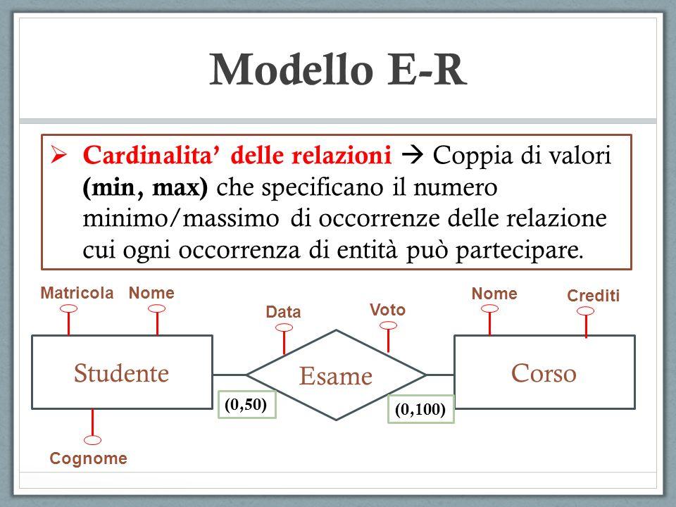 Cardinalita delle relazioni Coppia di valori (min, max) che specificano il numero minimo/massimo di occorrenze delle relazione cui ogni occorrenza di