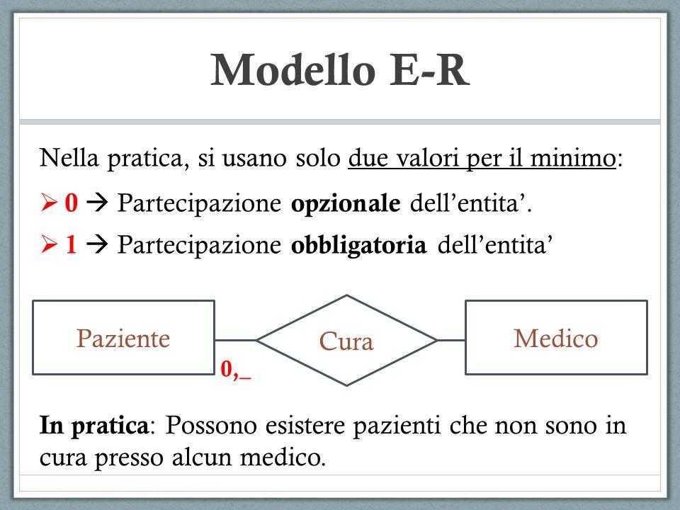 Modello E-R Nella pratica, si usano solo due valori per il minimo: 0 Partecipazione opzionale dellentita. 1 Partecipazione obbligatoria dellentita Cur