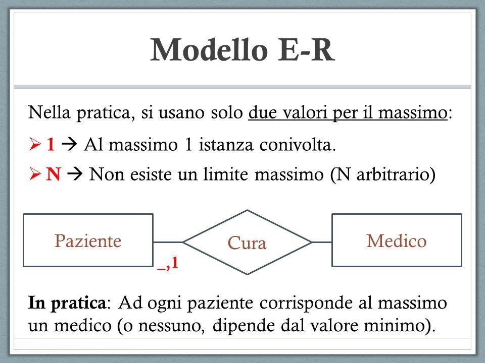 Modello E-R Nella pratica, si usano solo due valori per il massimo: 1 Al massimo 1 istanza conivolta. N Non esiste un limite massimo (N arbitrario) Cu