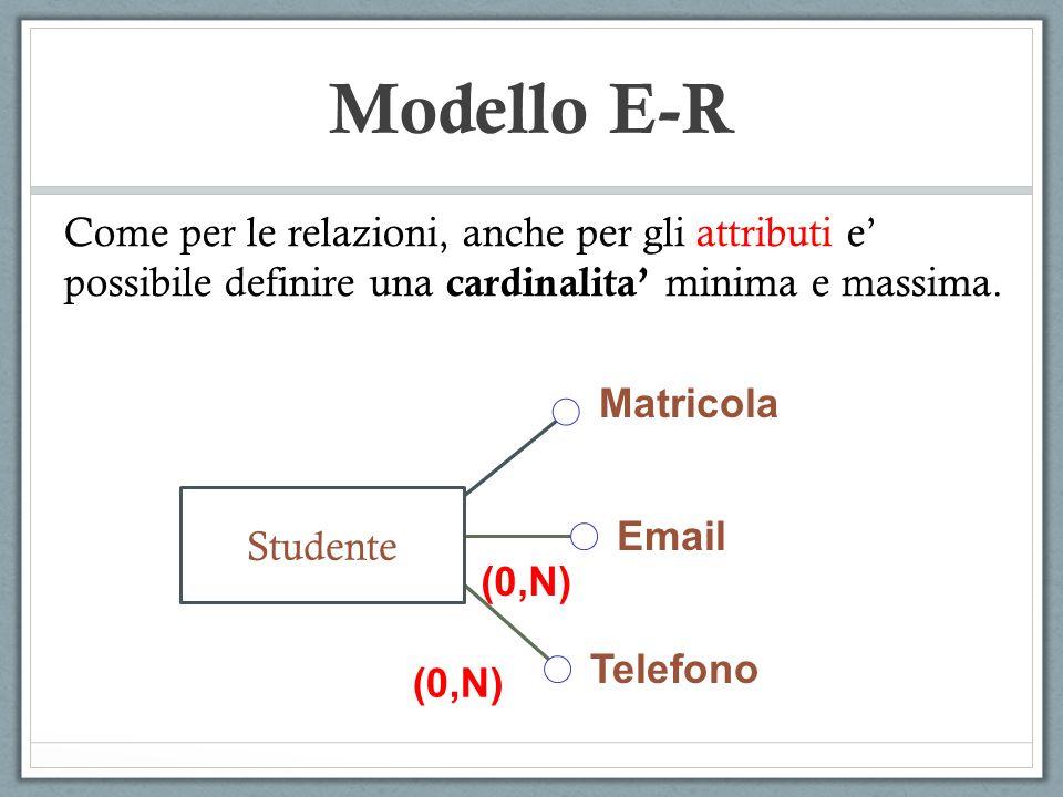 Come per le relazioni, anche per gli attributi e possibile definire una cardinalita minima e massima. Modello E-R Matricola Email Telefono (0,N) Stude