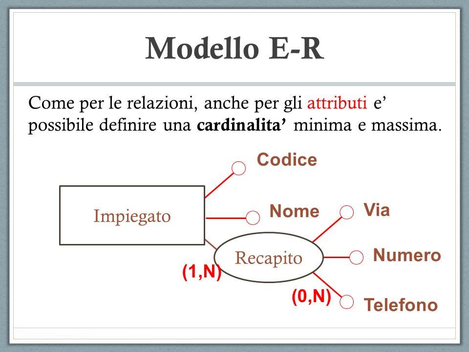 Come per le relazioni, anche per gli attributi e possibile definire una cardinalita minima e massima. Modello E-R Nome Via Numero Telefono Recapito Im