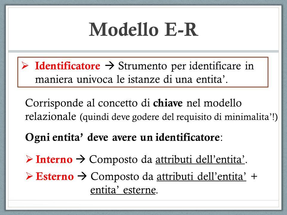 Identificatore Strumento per identificare in maniera univoca le istanze di una entita. Modello E-R Corrisponde al concetto di chiave nel modello relaz