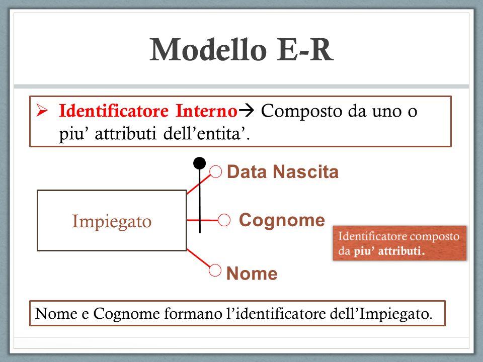 Identificatore Interno Composto da uno o piu attributi dellentita. Modello E-R Nome e Cognome formano lidentificatore dellImpiegato. Data Nascita Cogn