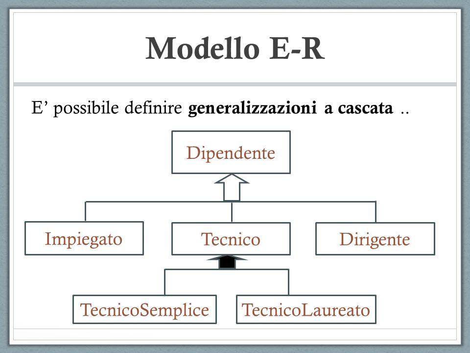 Modello E-R E possibile definire generalizzazioni a cascata.. Dipendente Impiegato TecnicoDirigente TecnicoSemplice TecnicoLaureato
