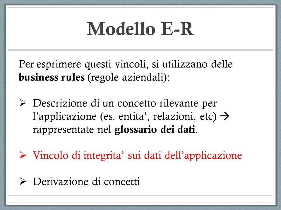 Modello E-R Per esprimere questi vincoli, si utilizzano delle business rules (regole aziendali): Descrizione di un concetto rilevante per lapplicazion