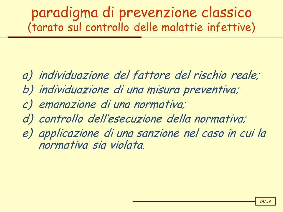 paradigma di prevenzione classico (tarato sul controllo delle malattie infettive) a)individuazione del fattore del rischio reale; b)individuazione di