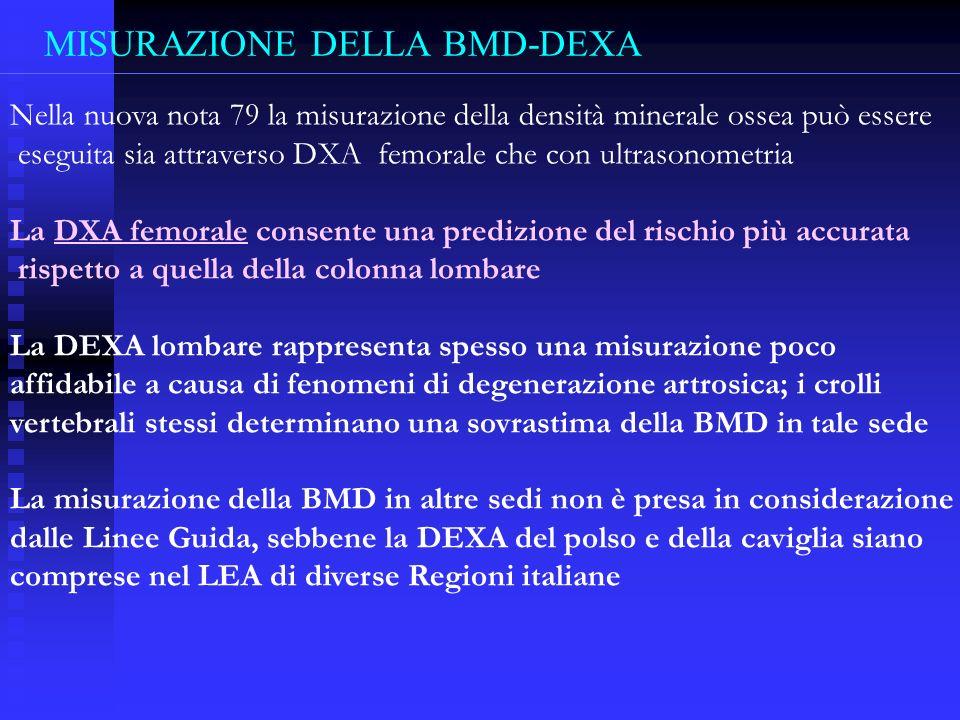 MISURAZIONE DELLA BMD-DEXA Nella nuova nota 79 la misurazione della densità minerale ossea può essere eseguita sia attraverso DXA femorale che con ultrasonometria La DXA femorale consente una predizione del rischio più accurata rispetto a quella della colonna lombare La DEXA lombare rappresenta spesso una misurazione poco affidabile a causa di fenomeni di degenerazione artrosica; i crolli vertebrali stessi determinano una sovrastima della BMD in tale sede La misurazione della BMD in altre sedi non è presa in considerazione dalle Linee Guida, sebbene la DEXA del polso e della caviglia siano comprese nel LEA di diverse Regioni italiane