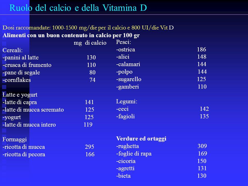 Dosi raccomandate: 1000-1500 mg/die per il calcio e 800 UI/die Vit D Alimenti con un buon contenuto in calcio per 100 gr mg di calcio Cereali: -panini