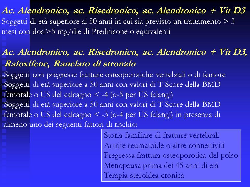Ac. Alendronico, ac. Risedronico, ac. Alendronico + Vit D3 Soggetti di età superiore ai 50 anni in cui sia previsto un trattamento > 3 mesi con dosi>5