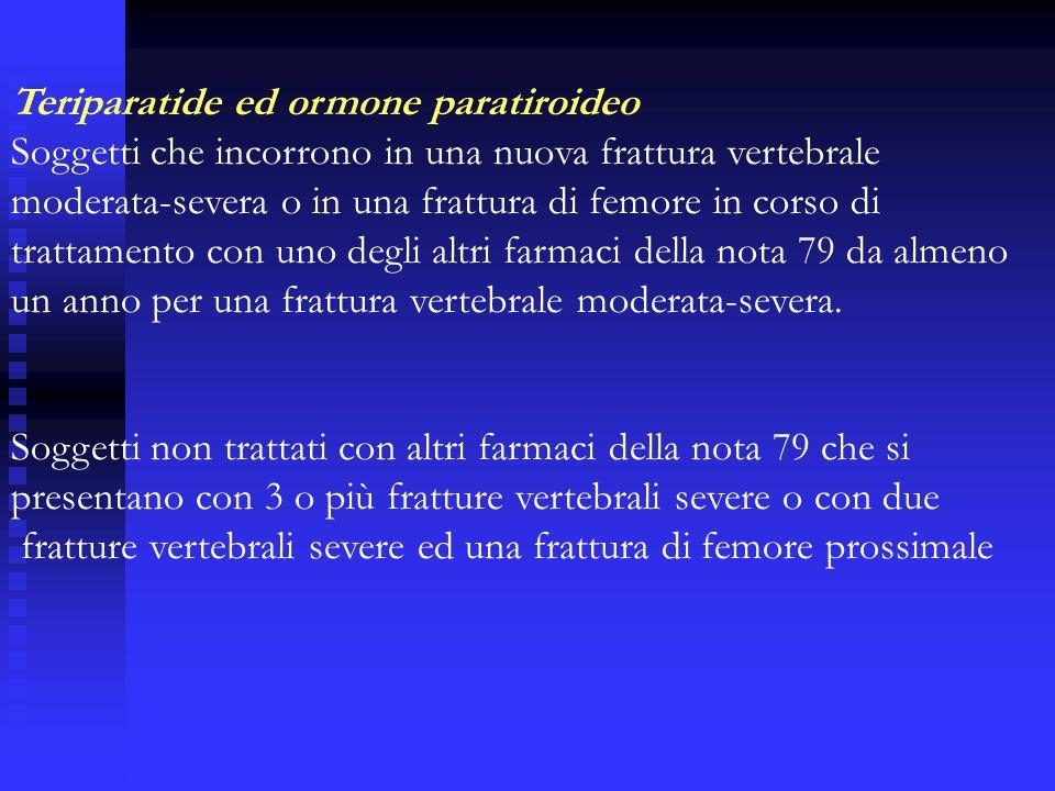 Teriparatide ed ormone paratiroideo Soggetti che incorrono in una nuova frattura vertebrale moderata-severa o in una frattura di femore in corso di tr