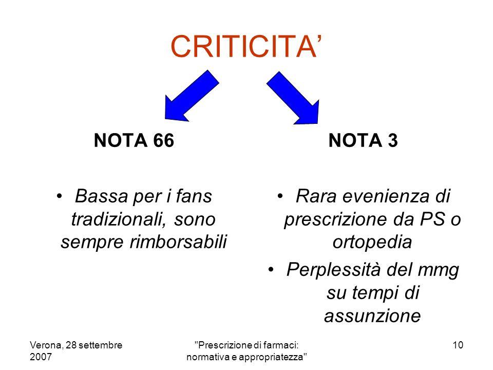 Verona, 28 settembre 2007