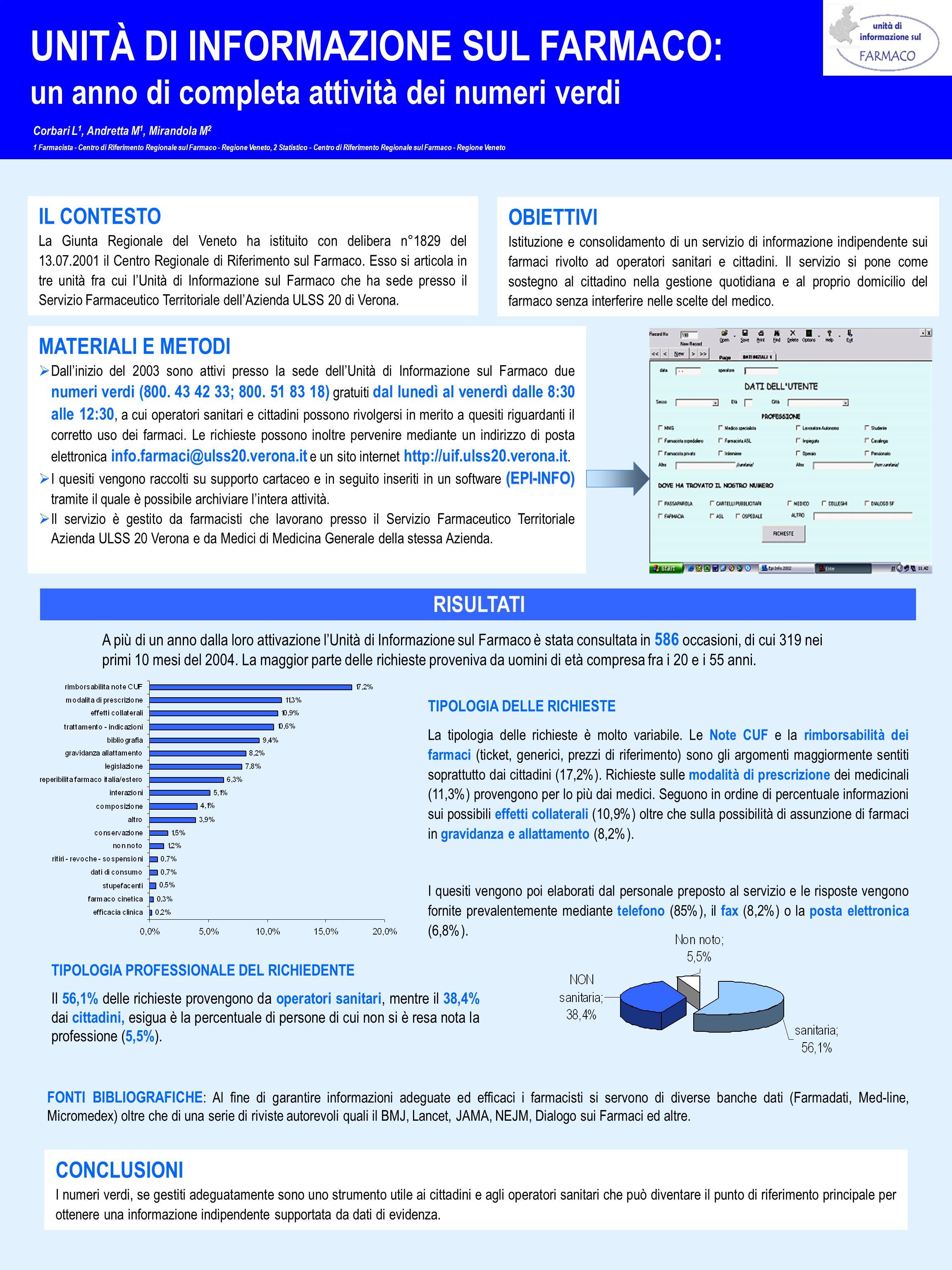 IL CONTESTO La Giunta Regionale del Veneto ha istituito con delibera n°1829 del 13.07.2001 il Centro Regionale di Riferimento sul Farmaco.