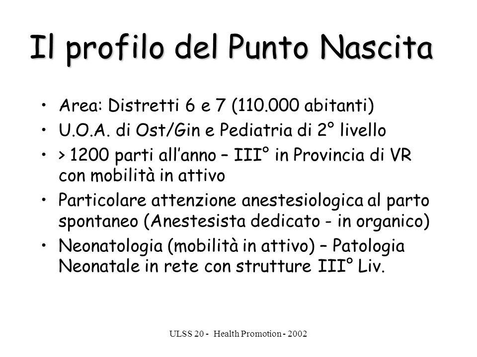 ULSS 20 - Health Promotion - 2002 Il profilo del Punto Nascita Area: Distretti 6 e 7 (110.000 abitanti) U.O.A. di Ost/Gin e Pediatria di 2° livello >
