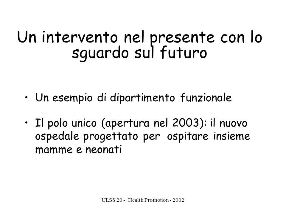ULSS 20 - Health Promotion - 2002 Un intervento nel presente con lo sguardo sul futuro Un esempio di dipartimento funzionale Il polo unico (apertura n