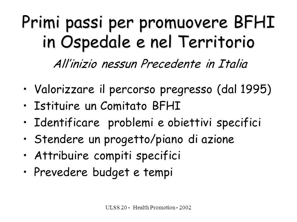 ULSS 20 - Health Promotion - 2002 Primi passi per promuovere BFHI in Ospedale e nel Territorio Valorizzare il percorso pregresso (dal 1995) Istituire