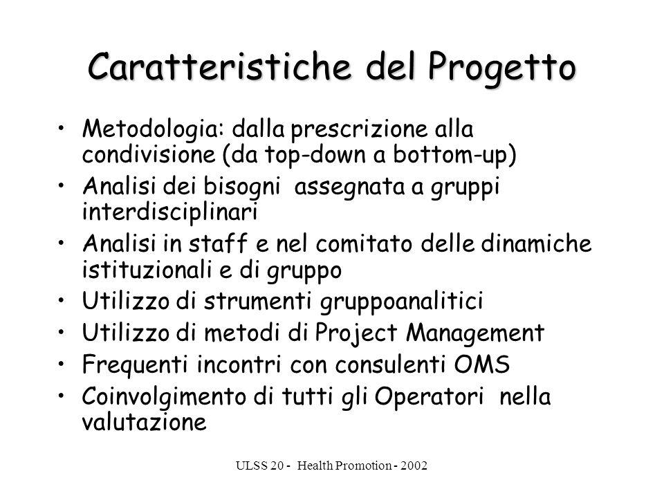 ULSS 20 - Health Promotion - 2002 Caratteristiche del Progetto Metodologia: dalla prescrizione alla condivisione (da top-down a bottom-up) Analisi dei
