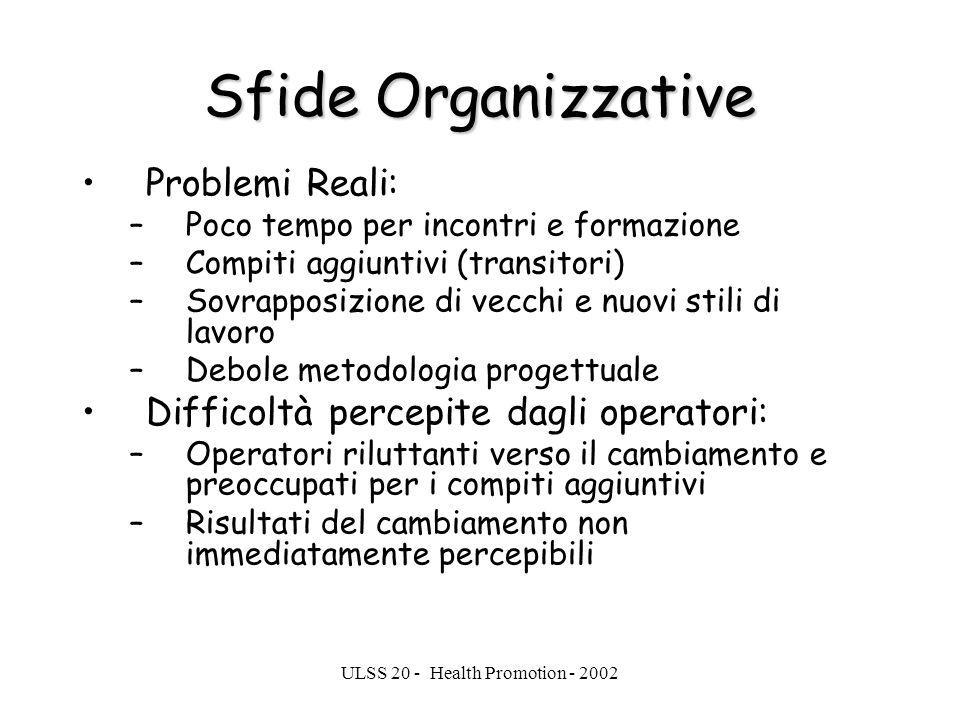 ULSS 20 - Health Promotion - 2002 Sfide Organizzative Problemi Reali: –Poco tempo per incontri e formazione –Compiti aggiuntivi (transitori) –Sovrappo