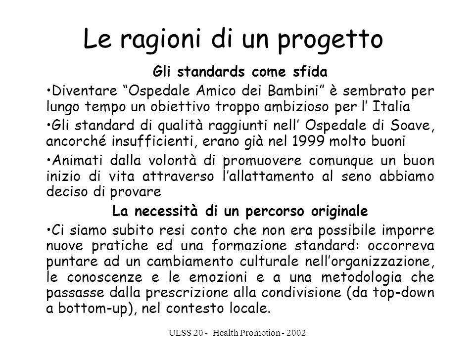 ULSS 20 - Health Promotion - 2002 Le ragioni di un progetto Gli standards come sfida Diventare Ospedale Amico dei Bambini è sembrato per lungo tempo u