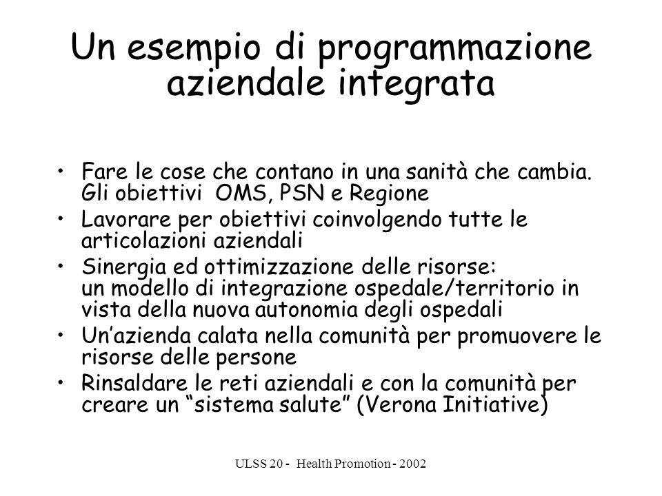 ULSS 20 - Health Promotion - 2002 Un esempio di programmazione aziendale integrata Fare le cose che contano in una sanità che cambia. Gli obiettivi OM