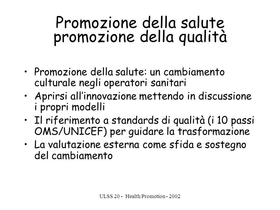 ULSS 20 - Health Promotion - 2002 Promozione della salute promozione della qualità Promozione della salute: un cambiamento culturale negli operatori s