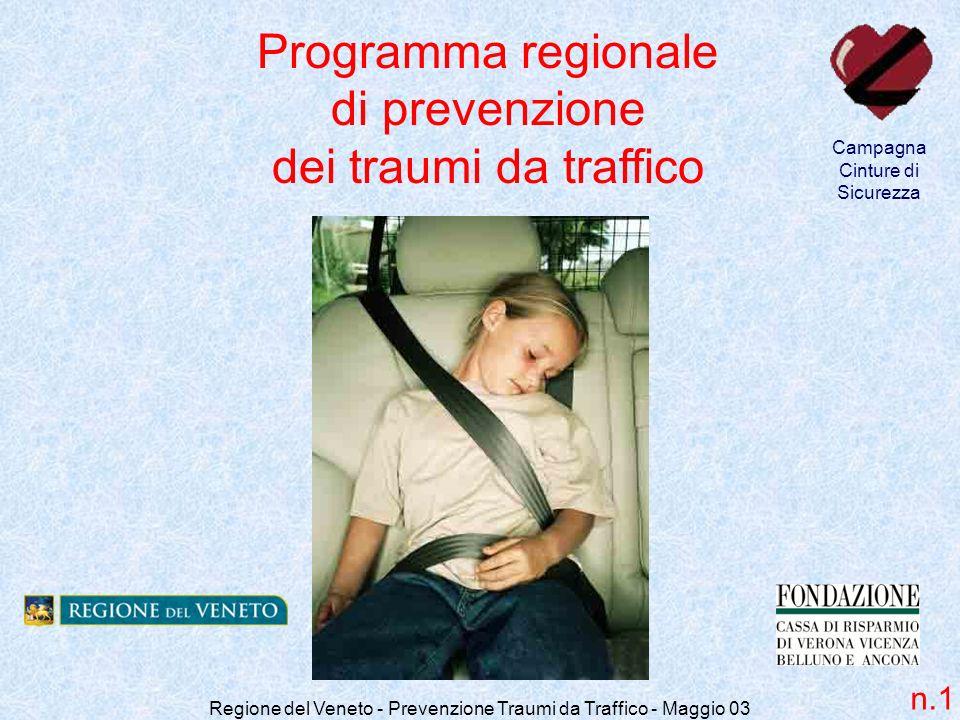 Regione del Veneto - Prevenzione Traumi da Traffico - Maggio 03 Programma regionale di prevenzione dei traumi da traffico n.1 Campagna Cinture di Sicu