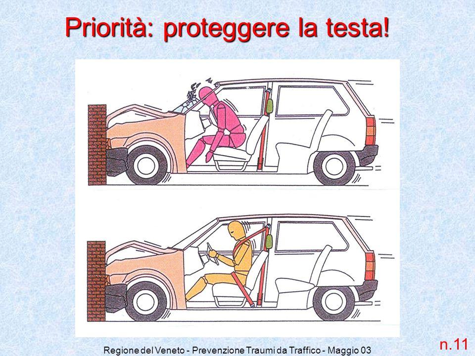 Regione del Veneto - Prevenzione Traumi da Traffico - Maggio 03 Priorità: proteggere la testa! n.11