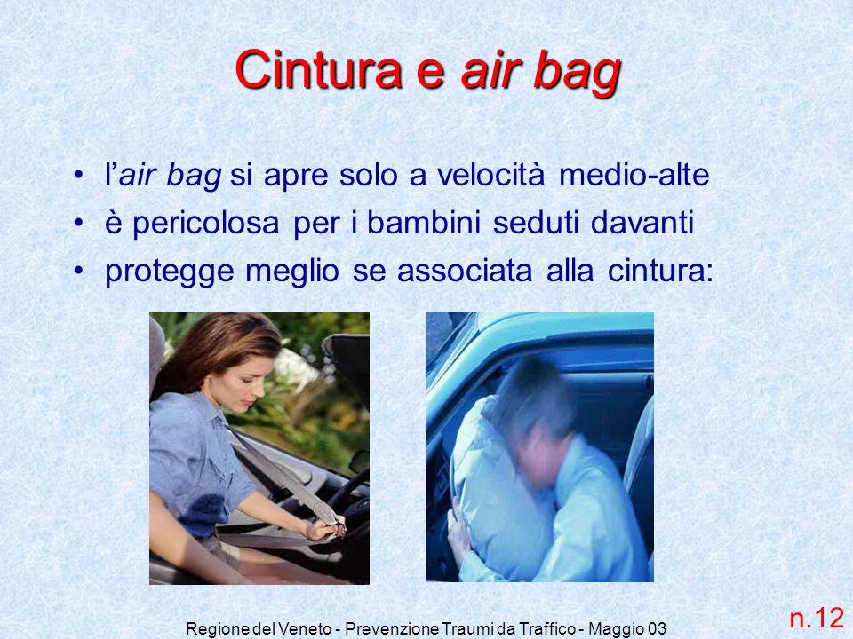 Regione del Veneto - Prevenzione Traumi da Traffico - Maggio 03 Cintura e air bag lair bag si apre solo a velocità medio-alte è pericolosa per i bambi