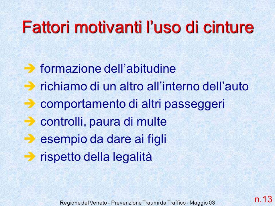 Regione del Veneto - Prevenzione Traumi da Traffico - Maggio 03 Fattori motivanti luso di cinture formazione dellabitudine richiamo di un altro allint
