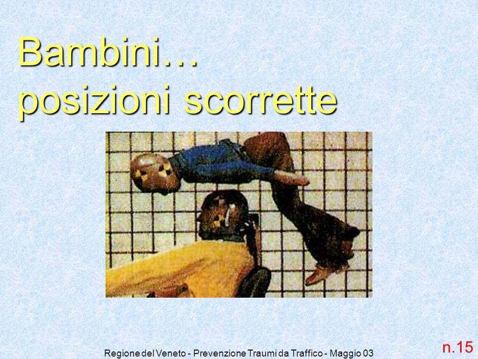 Regione del Veneto - Prevenzione Traumi da Traffico - Maggio 03 Bambini… posizioni scorrette n.15