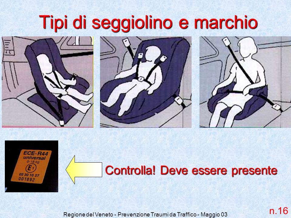 Regione del Veneto - Prevenzione Traumi da Traffico - Maggio 03 Tipi di seggiolino e marchio Controlla! Deve essere presente n.16