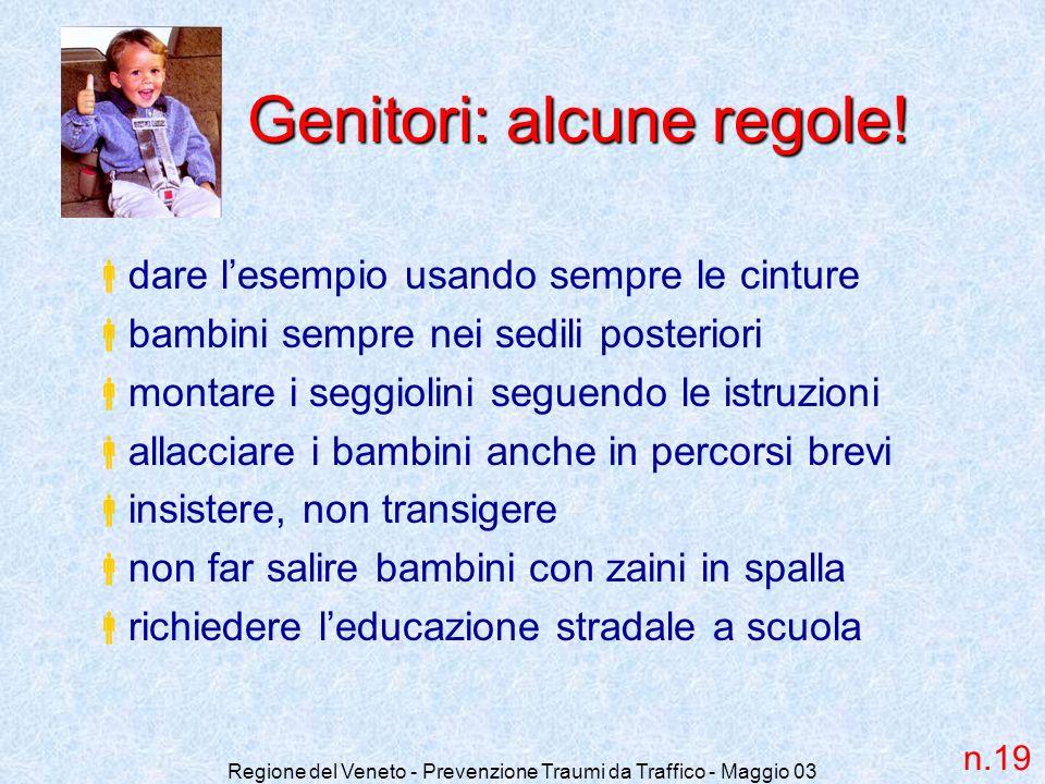 Regione del Veneto - Prevenzione Traumi da Traffico - Maggio 03 Genitori: alcune regole! dare lesempio usando sempre le cinture bambini sempre nei sed