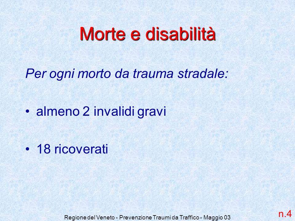 Regione del Veneto - Prevenzione Traumi da Traffico - Maggio 03 Morte e disabilità Per ogni morto da trauma stradale: almeno 2 invalidi gravi 18 ricov