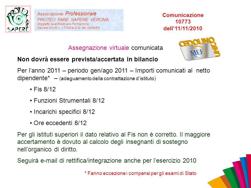 Associazione Professionale PROTEO FARE SAPERE VERONA Soggetto Qualificato alla Formazione Decreto MIUR n. 177/00 e D.M. del 28/06/05 Assegnazione virt